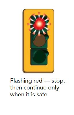FlashingRed