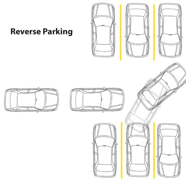 reverse-stall-parketing-quora