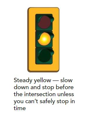 Yellowlight-Pointofnoreturn